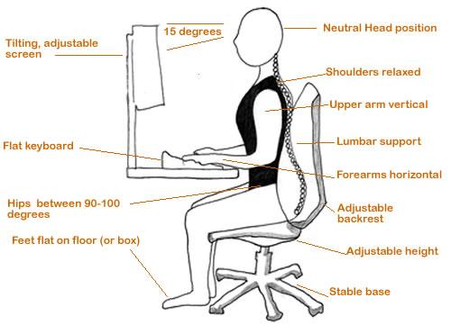 Chiropractors Perth Mandurah Western Australia